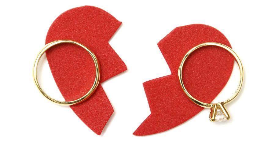 Развод: сроки через загс